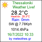 Current Weather Conditions in Thessaloniki Historical Center
